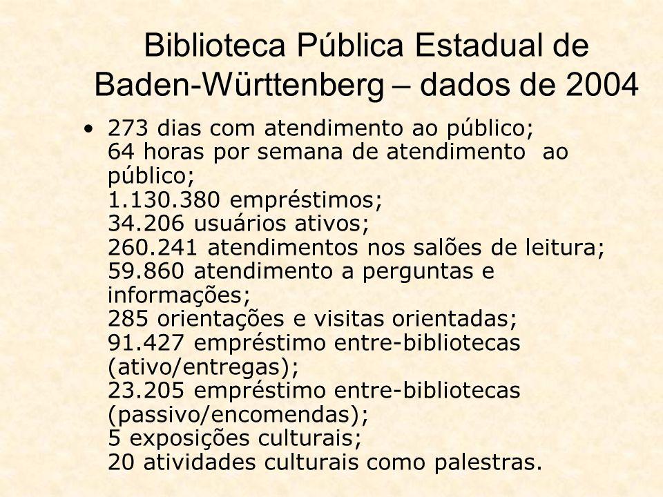 Biblioteca Pública Estadual de Baden-Württenberg – dados de 2004