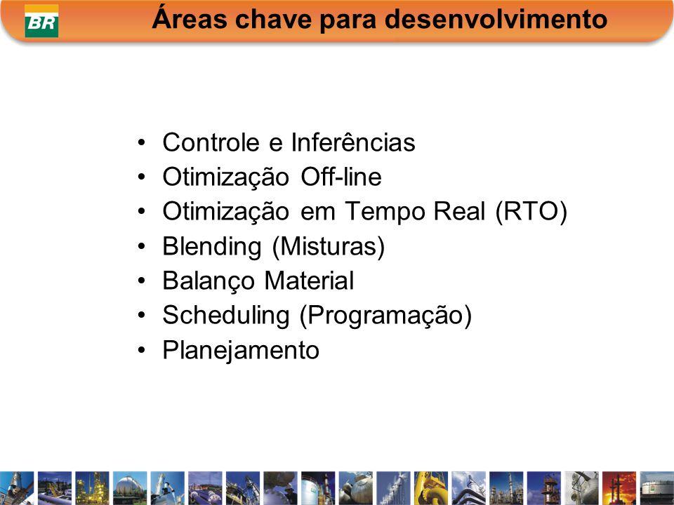 Áreas chave para desenvolvimento