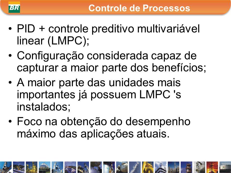 PID + controle preditivo multivariável linear (LMPC);