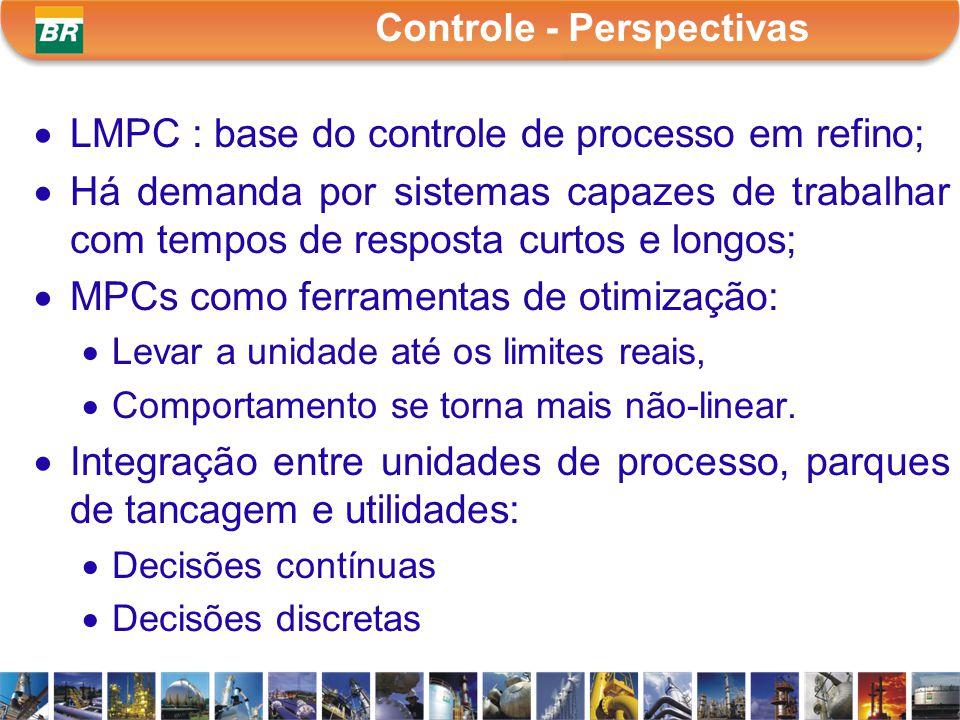 LMPC : base do controle de processo em refino;