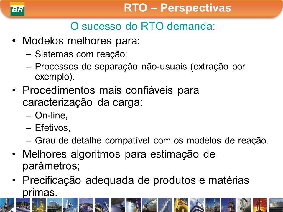 O sucesso do RTO demanda: