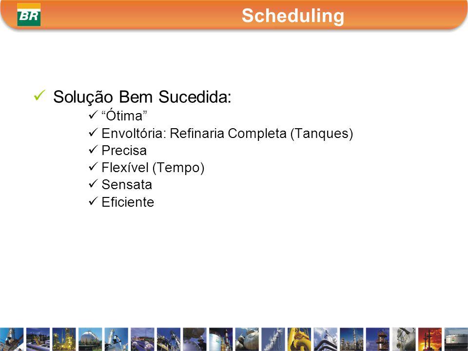 Scheduling Solução Bem Sucedida: Ótima