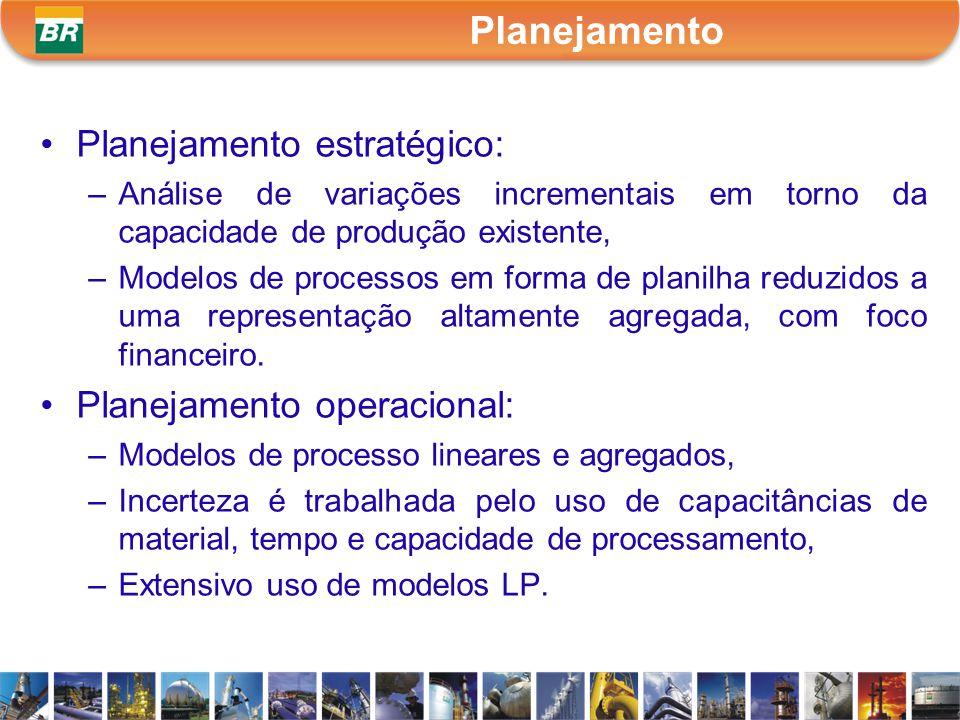 Planejamento Planejamento estratégico: Planejamento operacional: