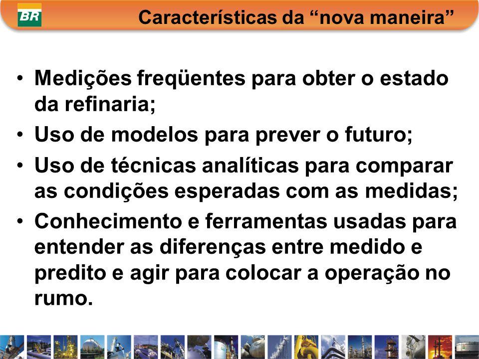 Medições freqüentes para obter o estado da refinaria;