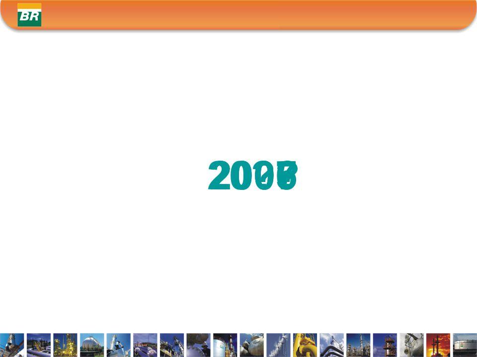 Futuro 20 2007 2006 2005