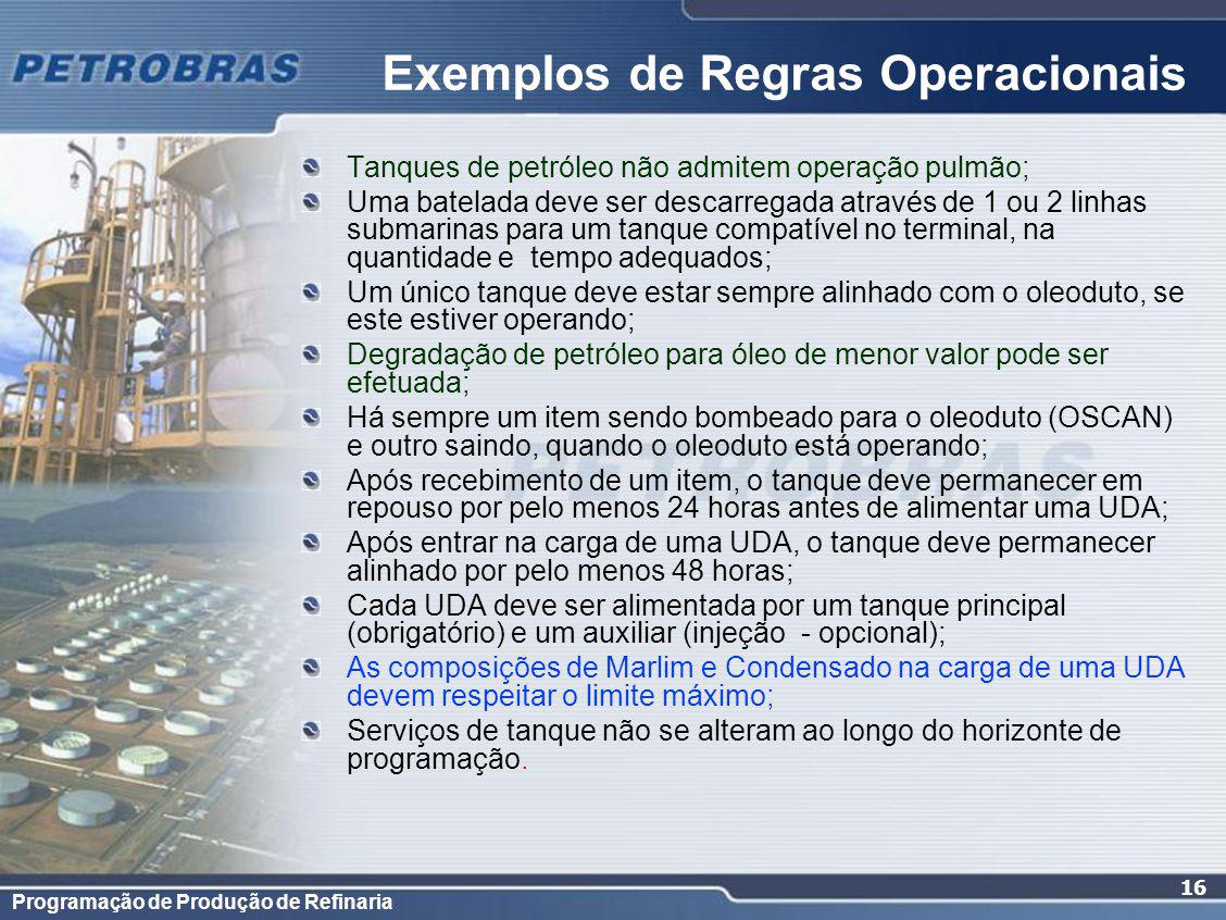 Exemplos de Regras Operacionais