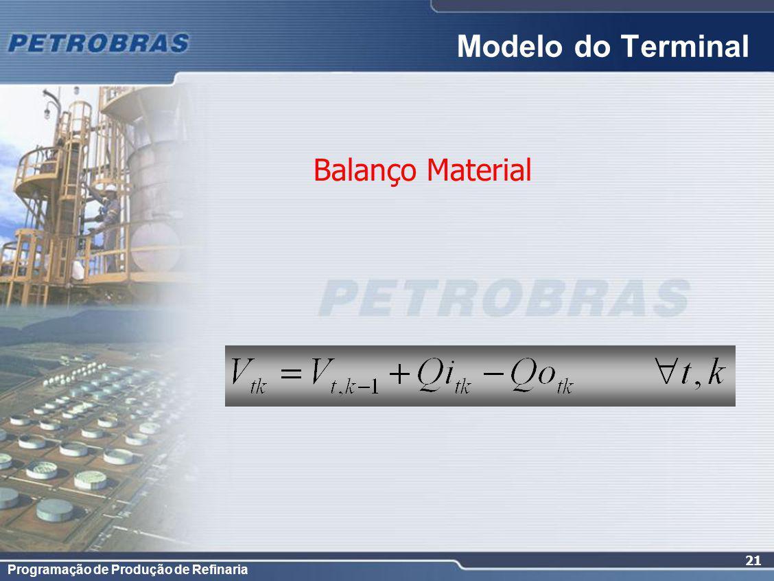 Modelo do Terminal Balanço Material