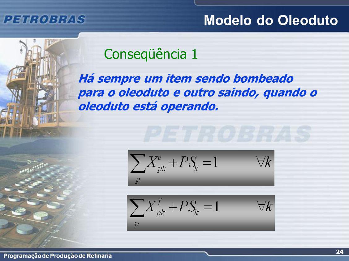 Modelo do Oleoduto Conseqüência 1 Há sempre um item sendo bombeado