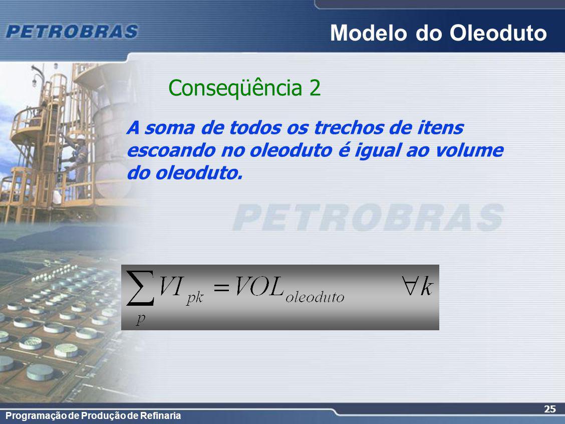 Modelo do Oleoduto Conseqüência 2 A soma de todos os trechos de itens