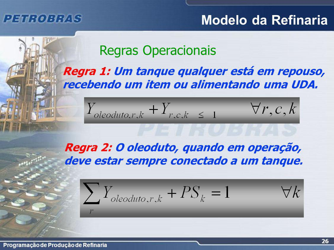 Modelo da Refinaria Regras Operacionais