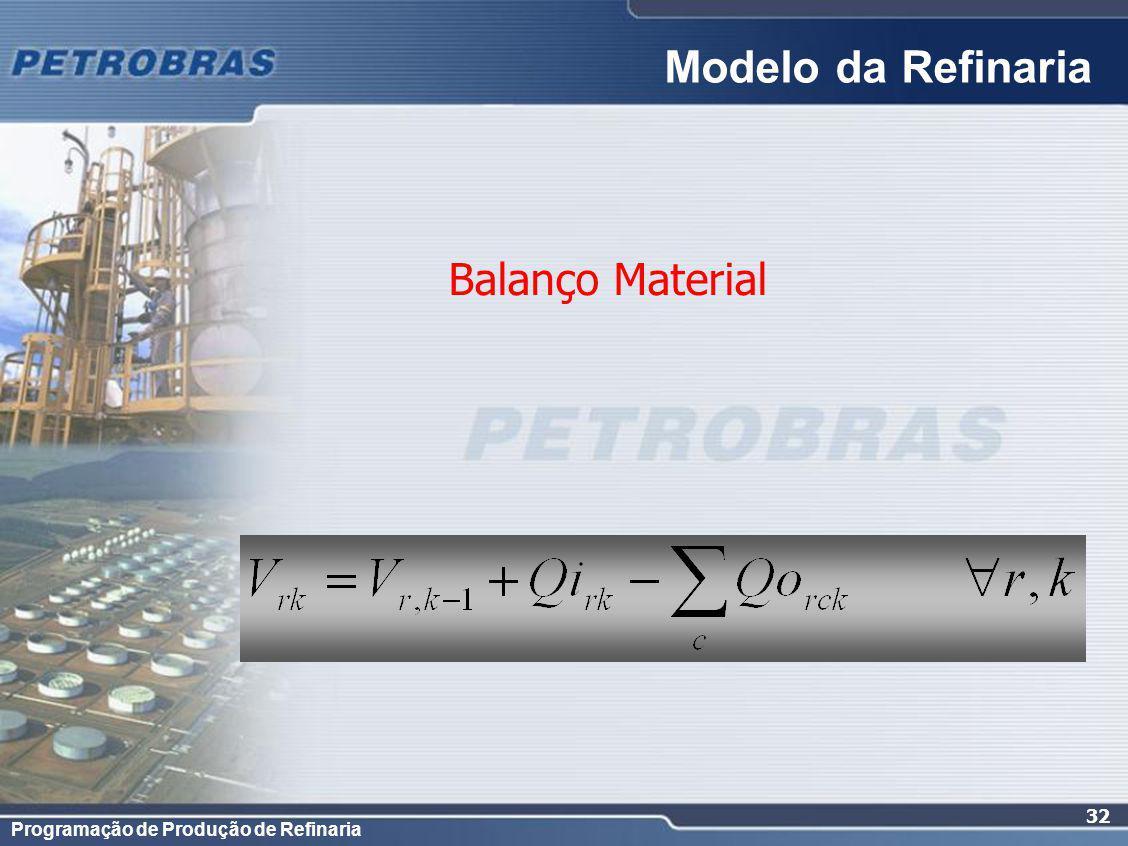 Modelo da Refinaria Balanço Material