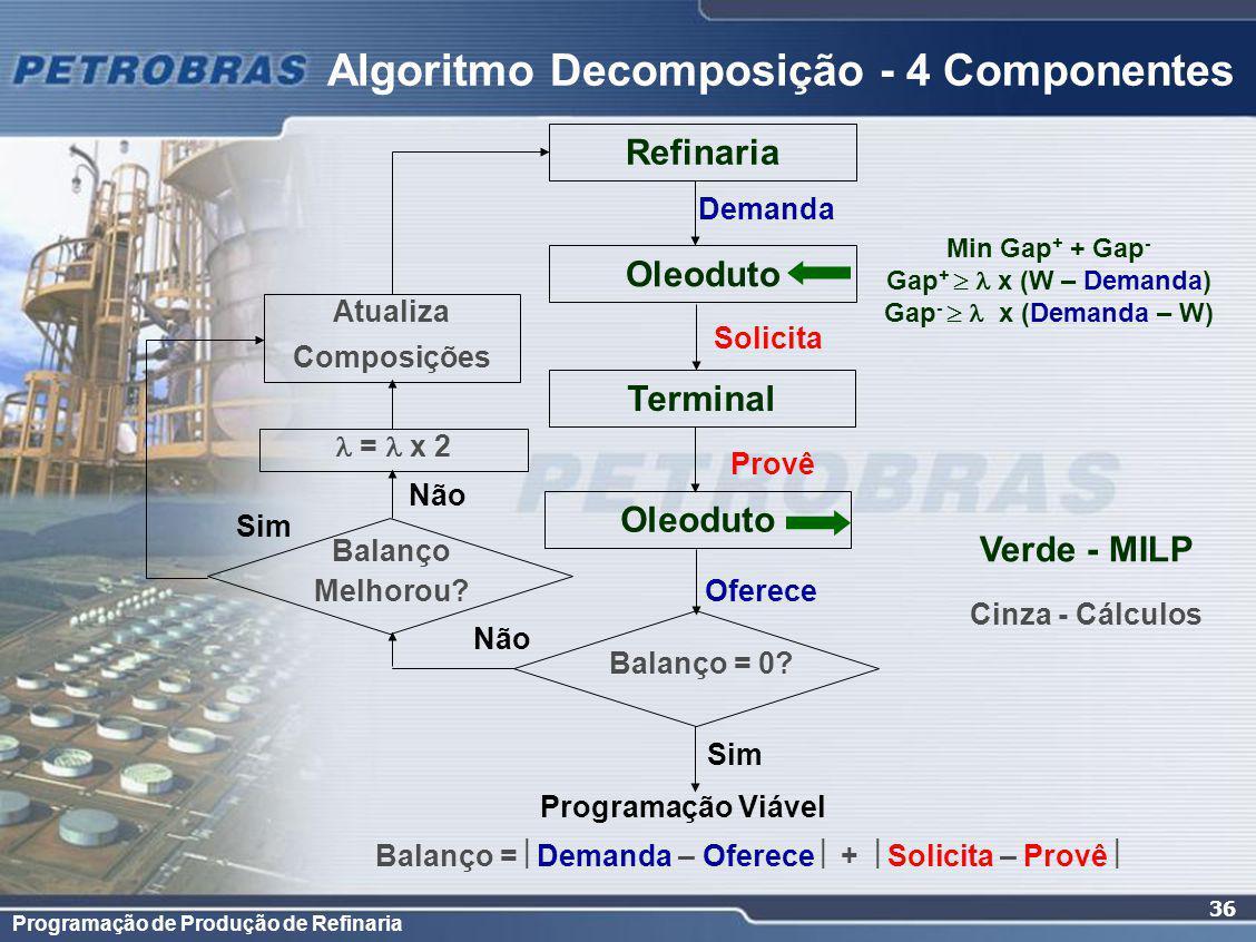 Algoritmo Decomposição - 4 Componentes