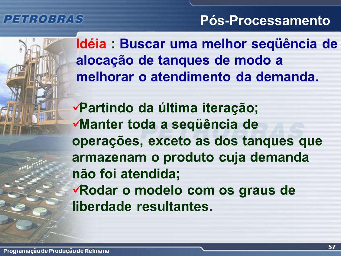Pós-Processamento Idéia : Buscar uma melhor seqüência de alocação de tanques de modo a melhorar o atendimento da demanda.