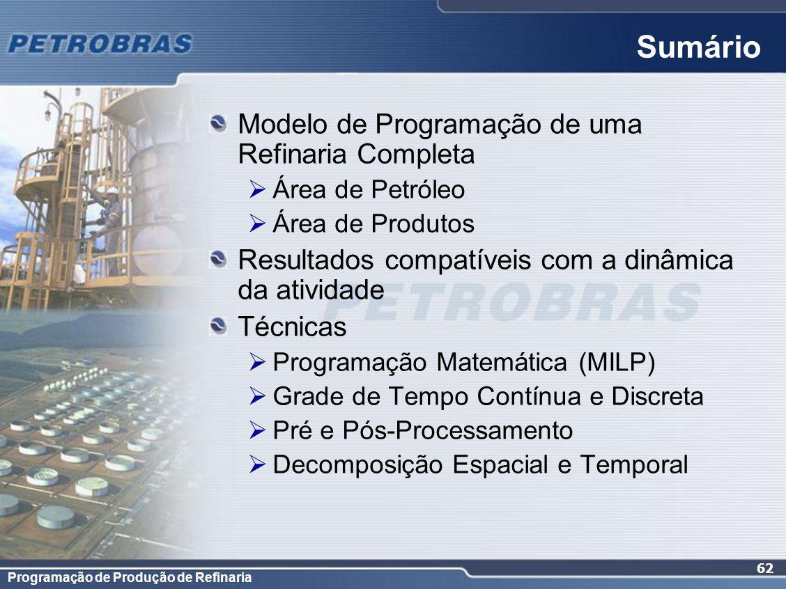Sumário Modelo de Programação de uma Refinaria Completa