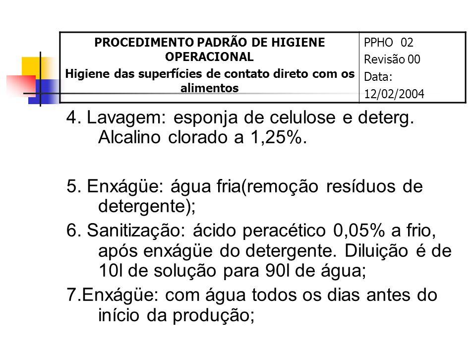 4. Lavagem: esponja de celulose e deterg. Alcalino clorado a 1,25%.