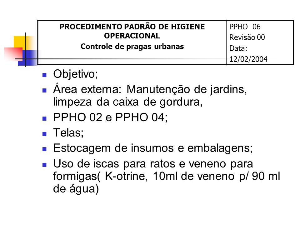 PROCEDIMENTO PADRÃO DE HIGIENE OPERACIONAL Controle de pragas urbanas