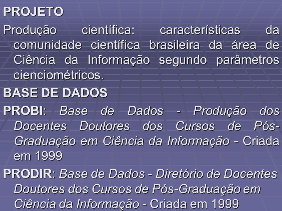 PROJETO Produção científica: características da comunidade científica brasileira da área de Ciência da Informação segundo parâmetros cienciométricos.