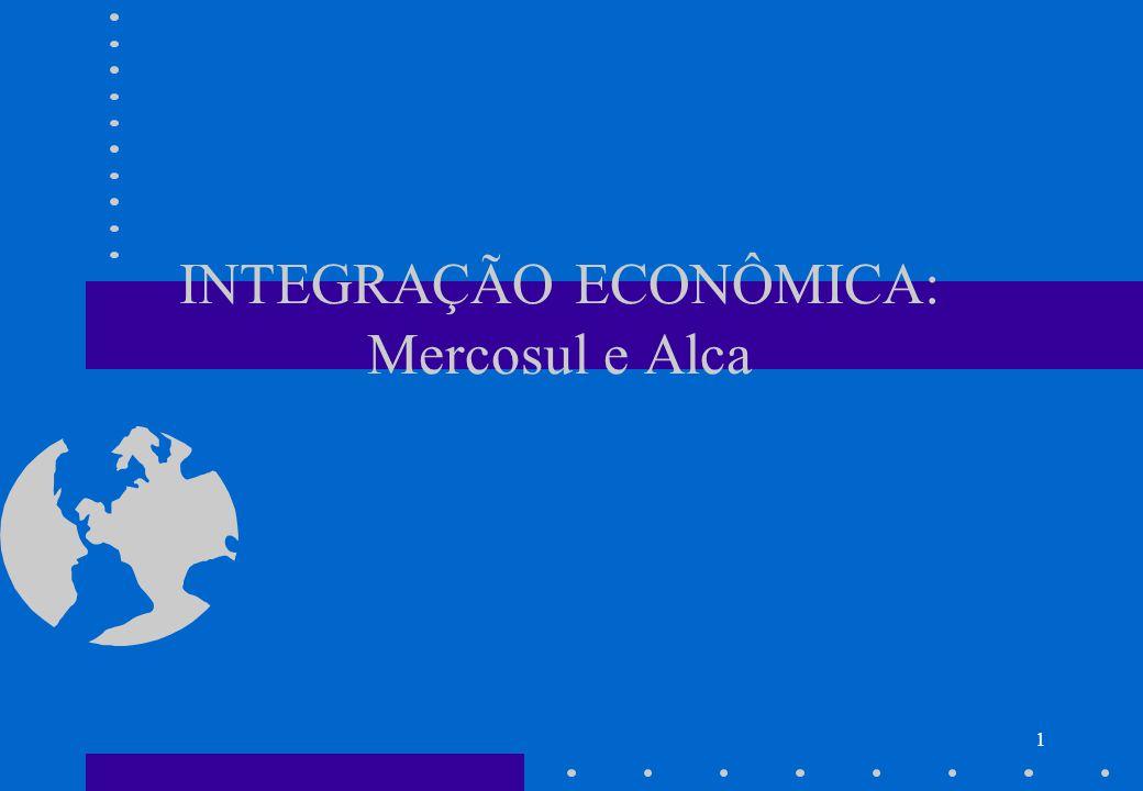INTEGRAÇÃO ECONÔMICA: Mercosul e Alca