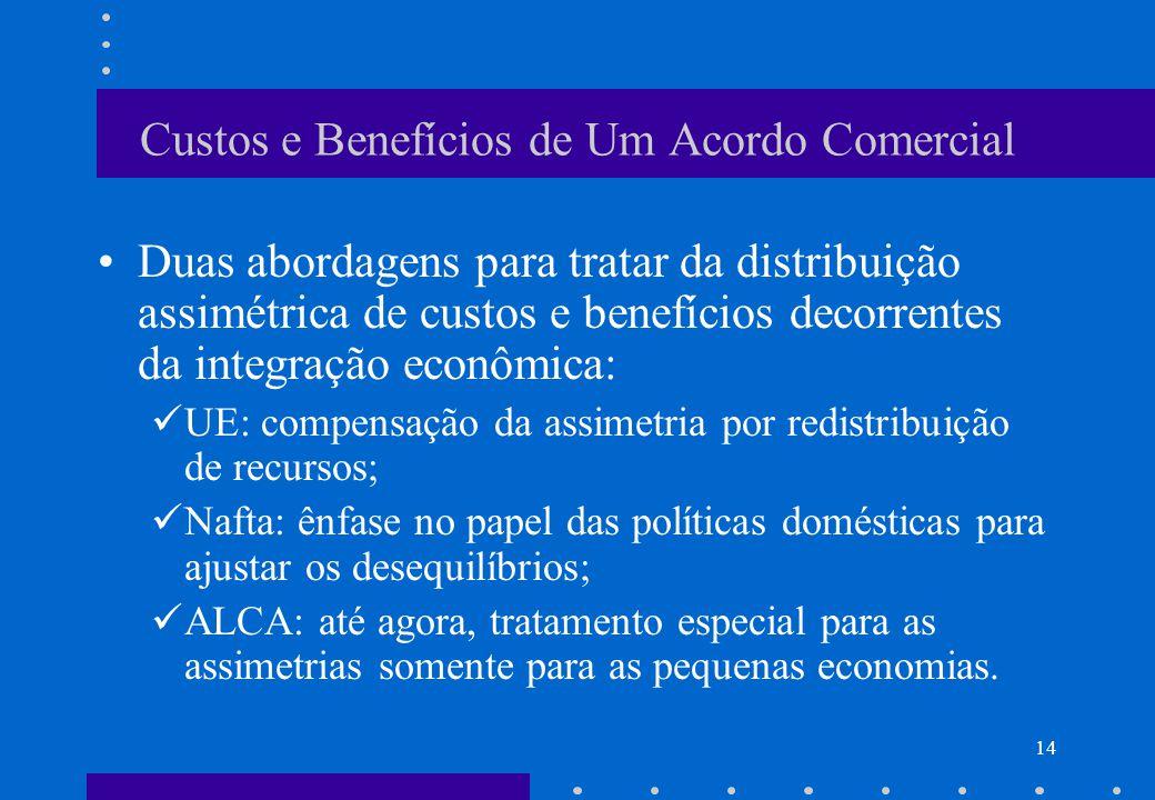 Custos e Benefícios de Um Acordo Comercial