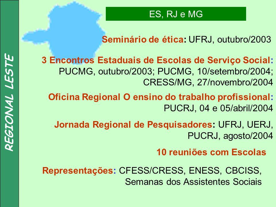 REGIONAL LESTE ES, RJ e MG Seminário de ética: UFRJ, outubro/2003