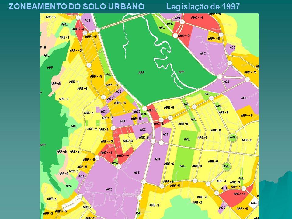 ZONEAMENTO DO SOLO URBANO Legislação de 1997