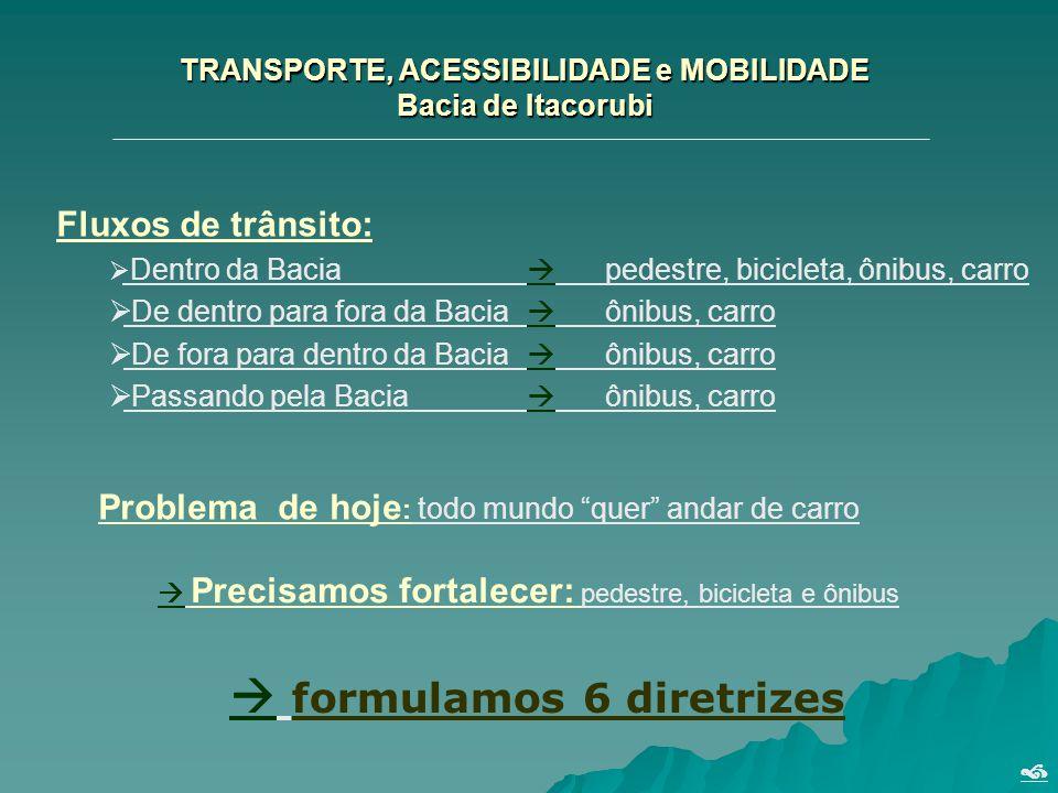 TRANSPORTE, ACESSIBILIDADE e MOBILIDADE Bacia de Itacorubi