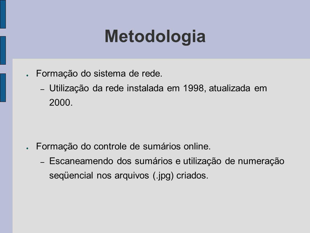 Metodologia Formação do sistema de rede.