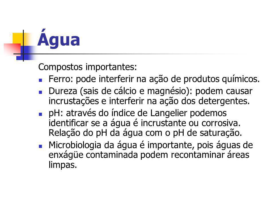 Água Compostos importantes: