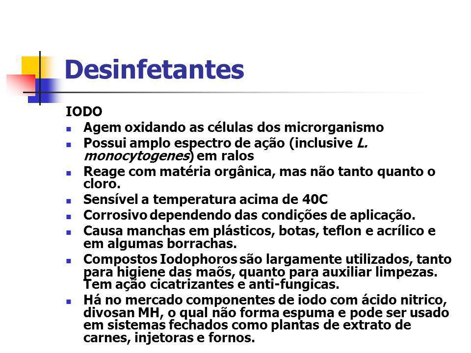 Desinfetantes IODO Agem oxidando as células dos microrganismo