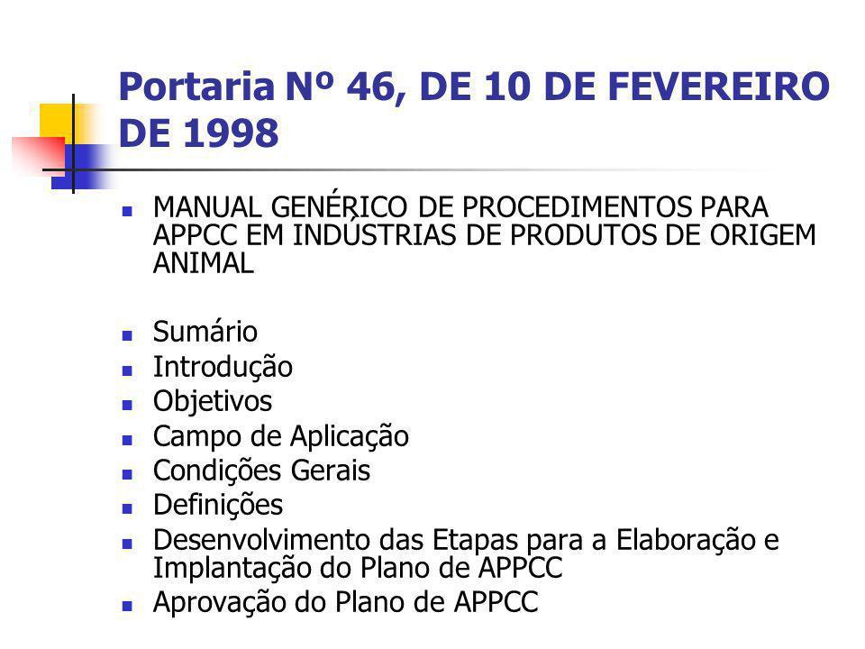 Portaria Nº 46, DE 10 DE FEVEREIRO DE 1998