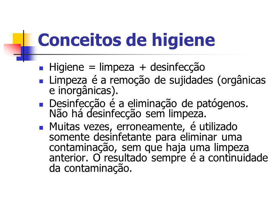 Conceitos de higiene Higiene = limpeza + desinfecção