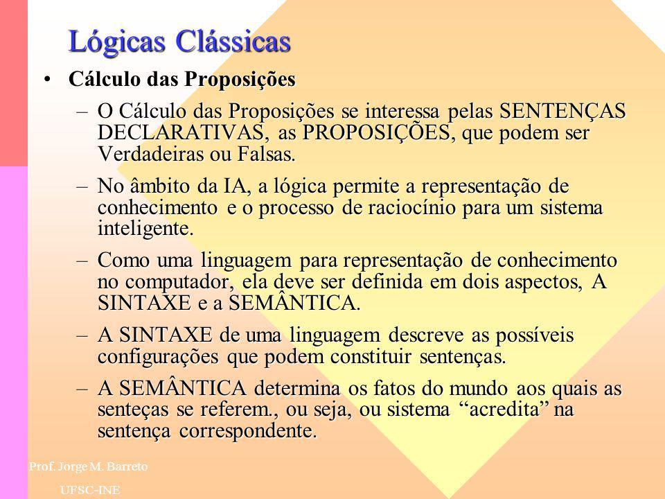 Lógicas Clássicas Cálculo das Proposições