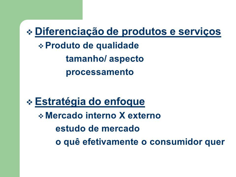 Diferenciação de produtos e serviços