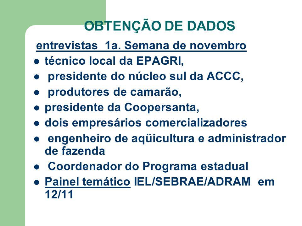 OBTENÇÃO DE DADOS técnico local da EPAGRI,