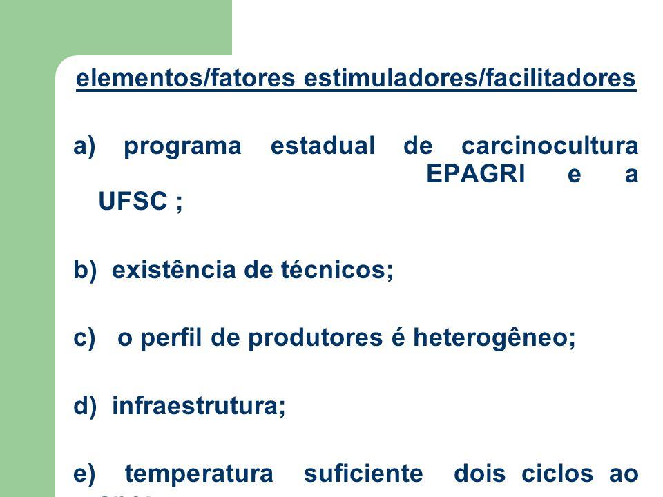 elementos/fatores estimuladores/facilitadores