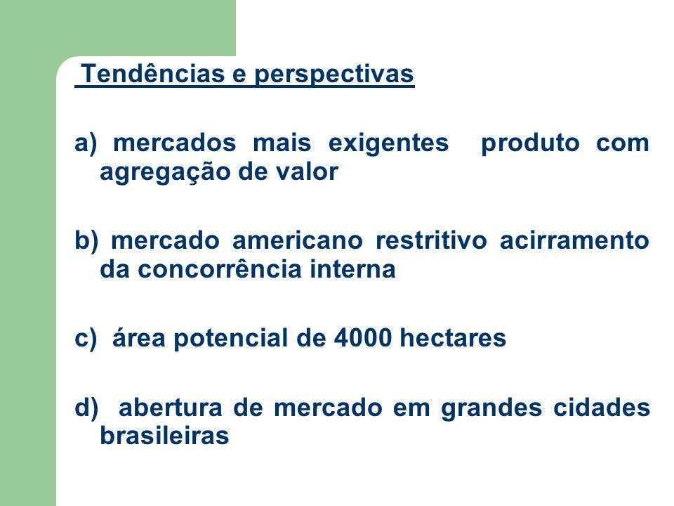 a) mercados mais exigentes produto com agregação de valor