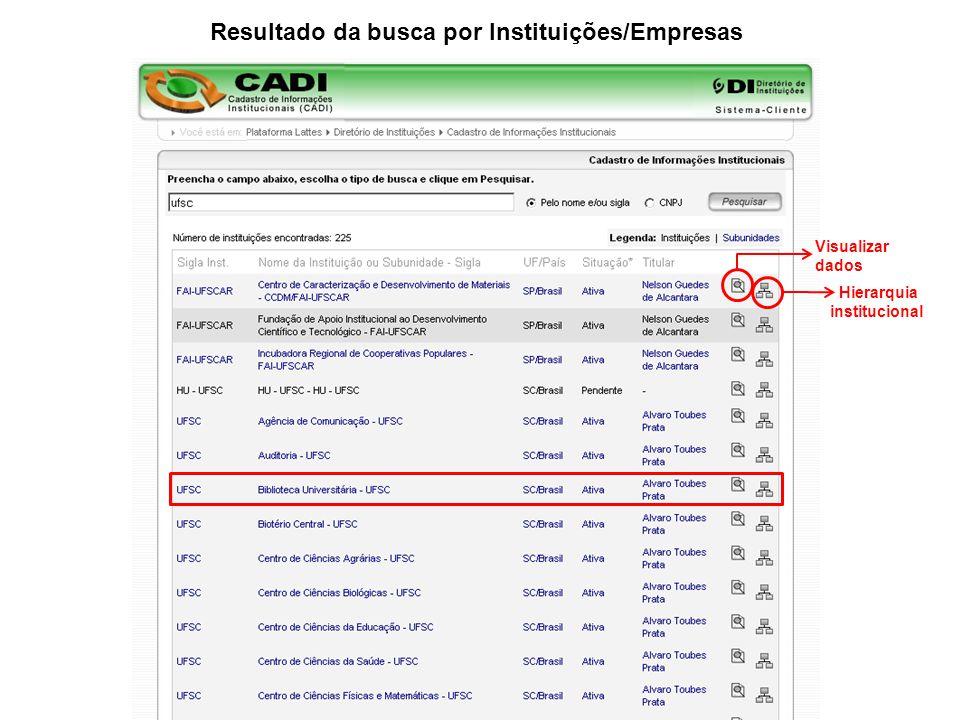 Resultado da busca por Instituições/Empresas