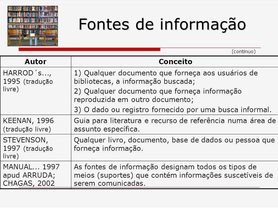 Fontes de informação Autor Conceito HARROD´s..., 1995 (tradução livre)