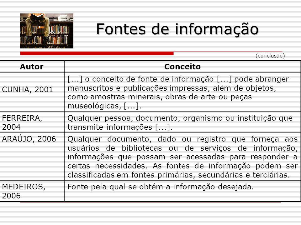 Fontes de informação Autor Conceito CUNHA, 2001