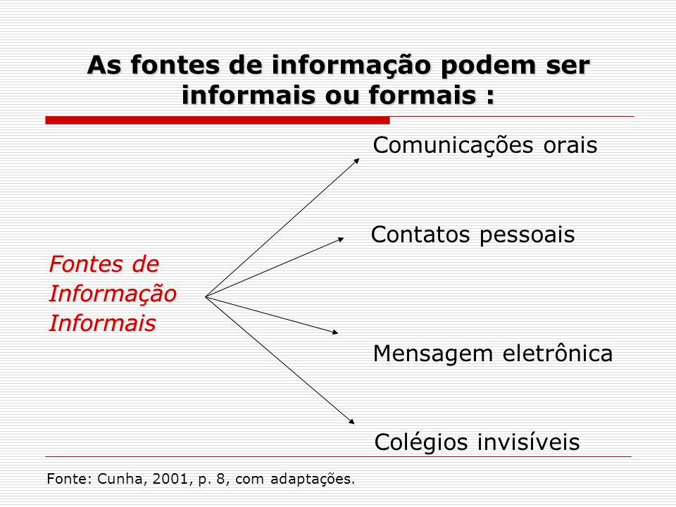 As fontes de informação podem ser informais ou formais :