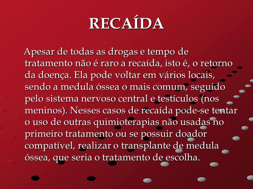 RECAÍDA