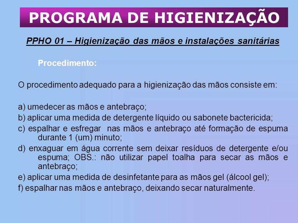 PROGRAMA DE HIGIENIZAÇÃO