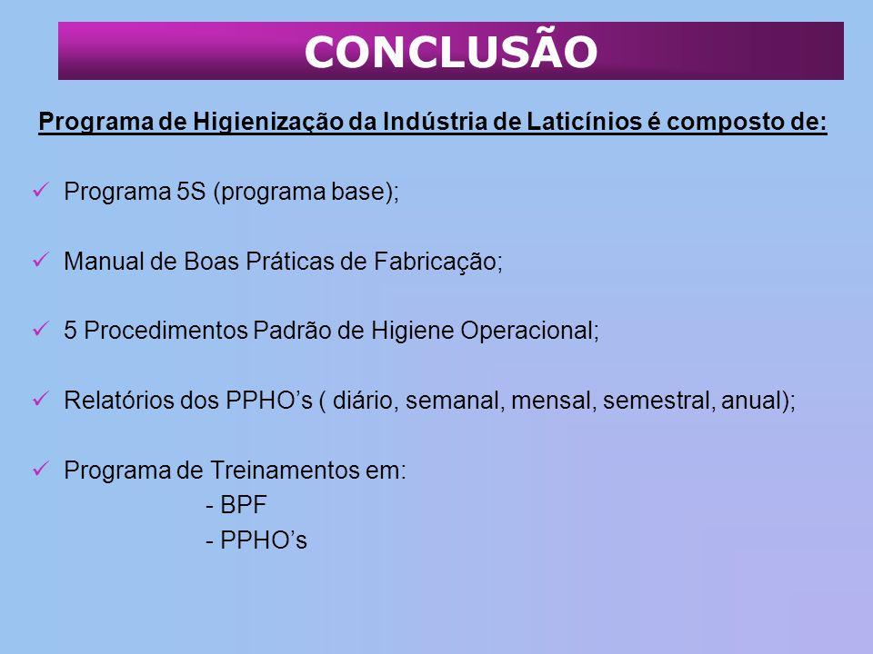 Programa de Higienização da Indústria de Laticínios é composto de: