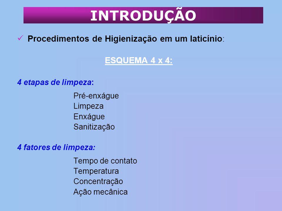 INTRODUÇÃO Procedimentos de Higienização em um laticínio: