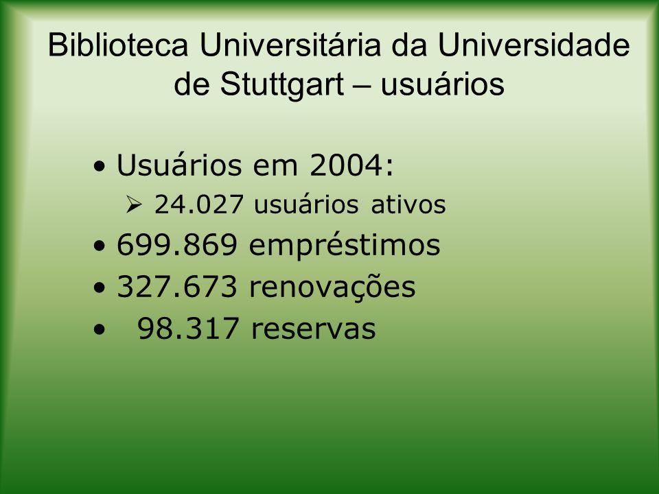Biblioteca Universitária da Universidade de Stuttgart – usuários