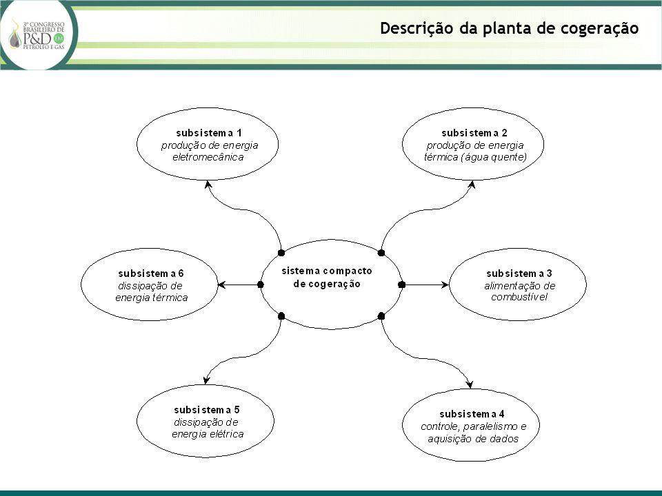 Descrição da planta de cogeração