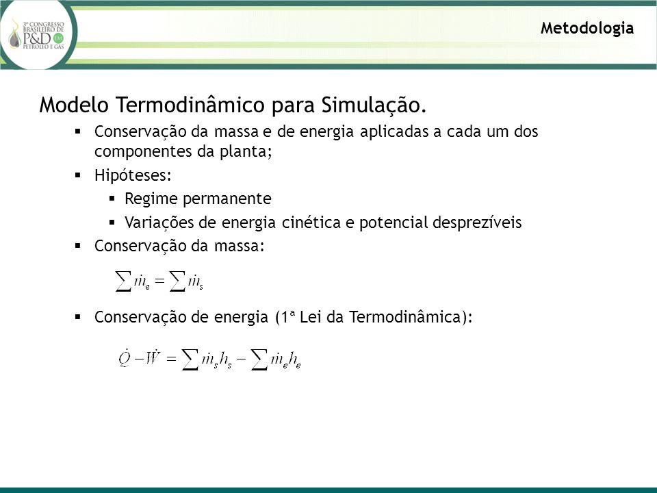 Modelo Termodinâmico para Simulação.