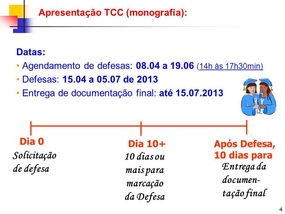 Apresentação TCC (monografia):