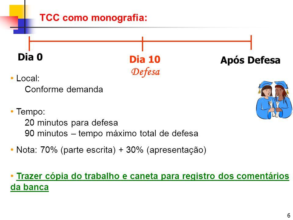 Defesa TCC como monografia: Dia 0 Dia 10 Após Defesa • Local: • Tempo: