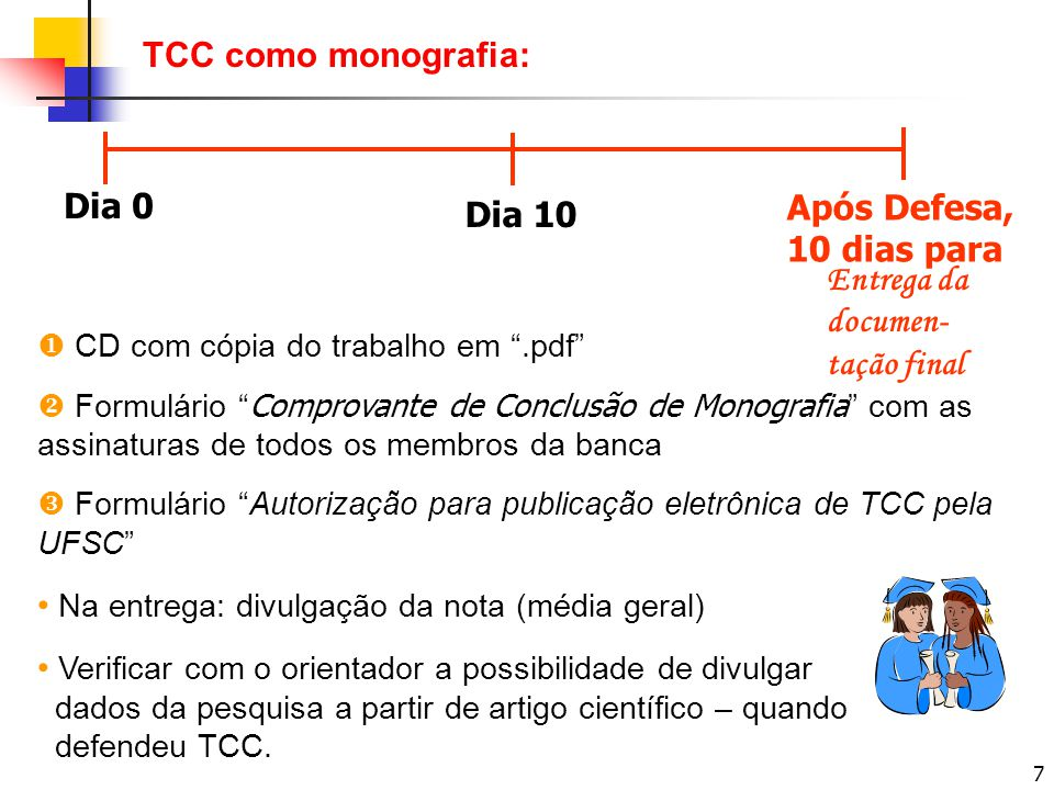 Entrega da documen-tação final